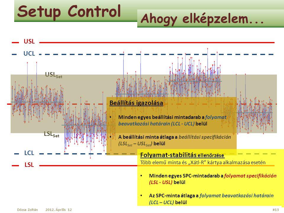 Setup Control Ahogy elképzelem... USL UCL USLSet Beállítás igazolása