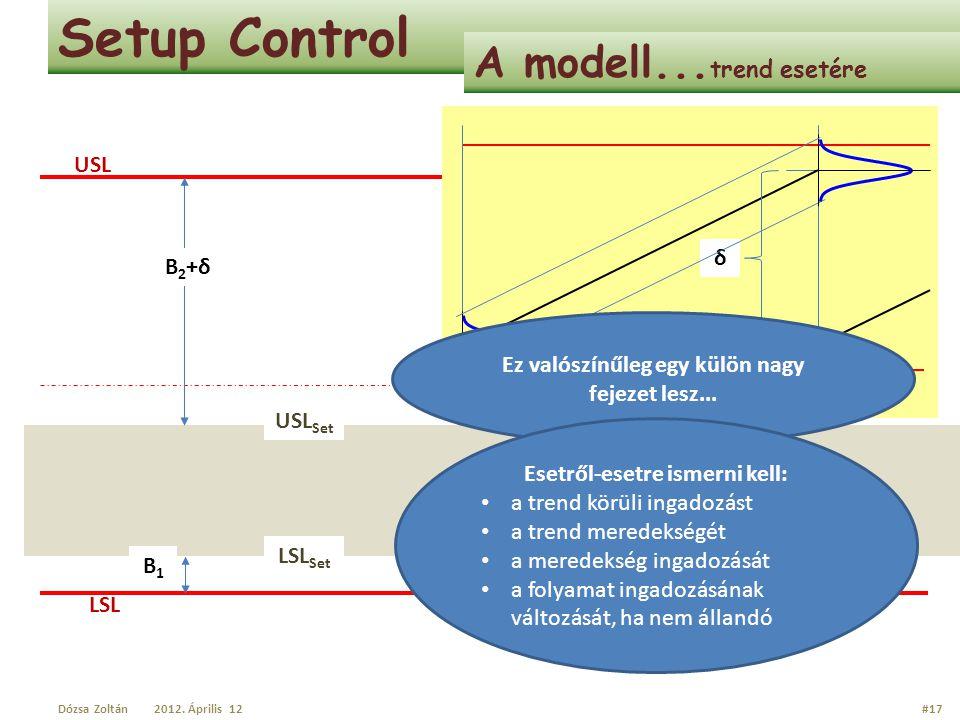Setup Control A modell...trend esetére USL δ B2+δ