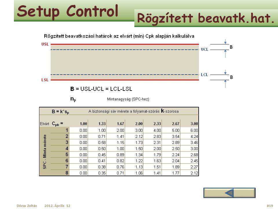 Setup Control Rögzített beavatk.hat. Dózsa Zoltán 2012. Április 12 #19