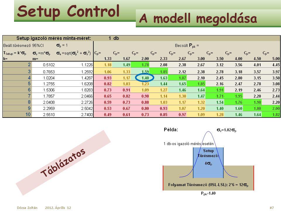 Setup Control A modell megoldása Táblázatos