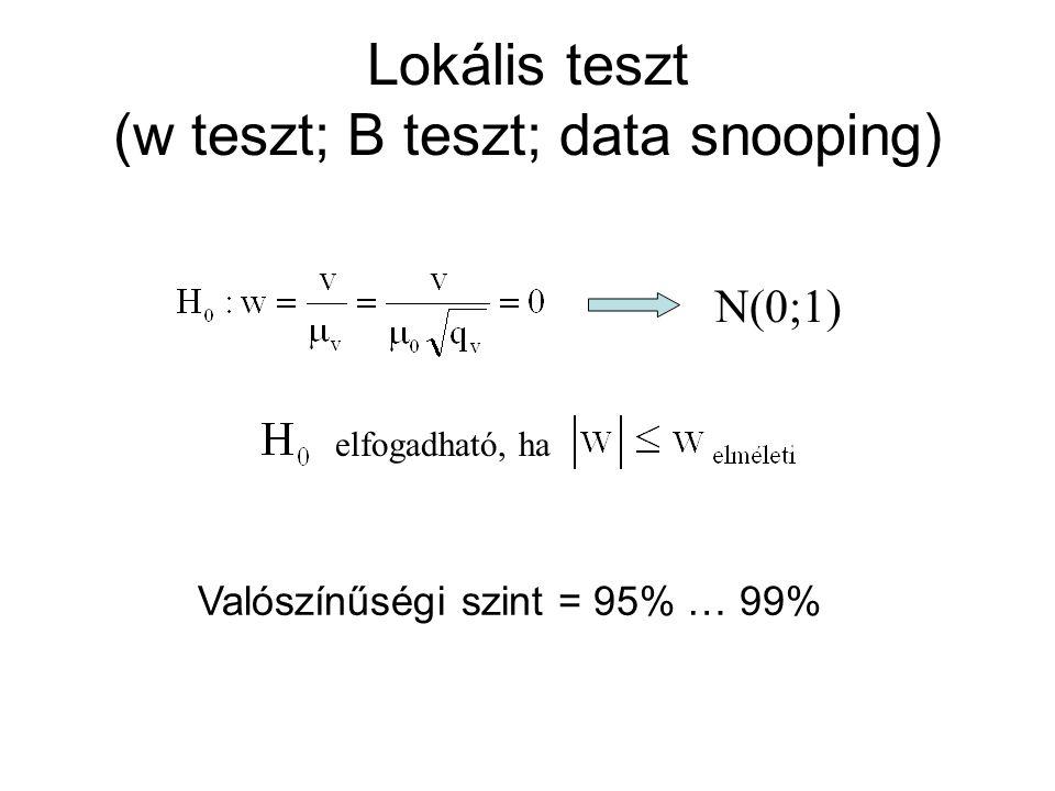 Lokális teszt (w teszt; B teszt; data snooping)