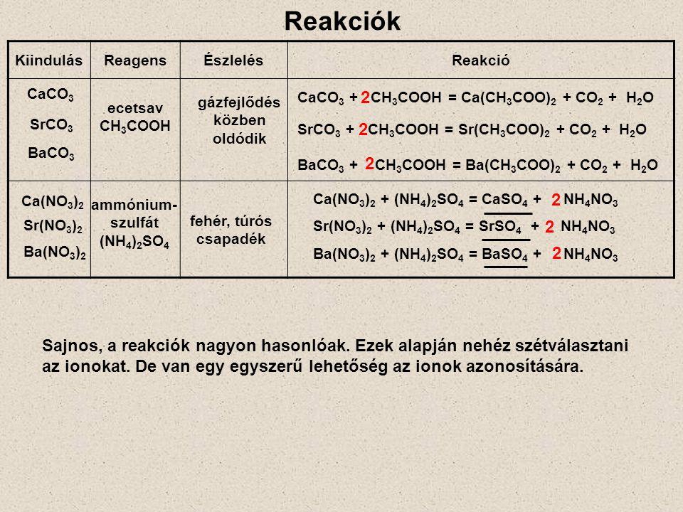 gázfejlődés közben oldódik ammónium-szulfát (NH4)2SO4
