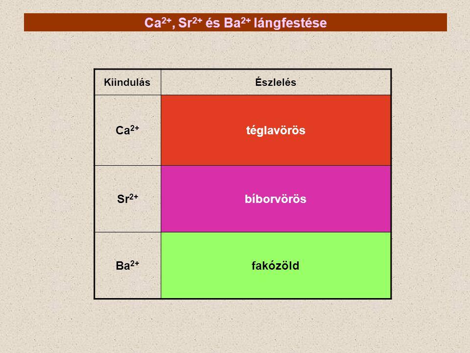 Ca2+, Sr2+ és Ba2+ lángfestése