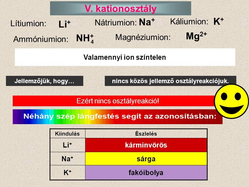 Valamennyi ion színtelen nincs közös jellemző osztályreakciójuk.