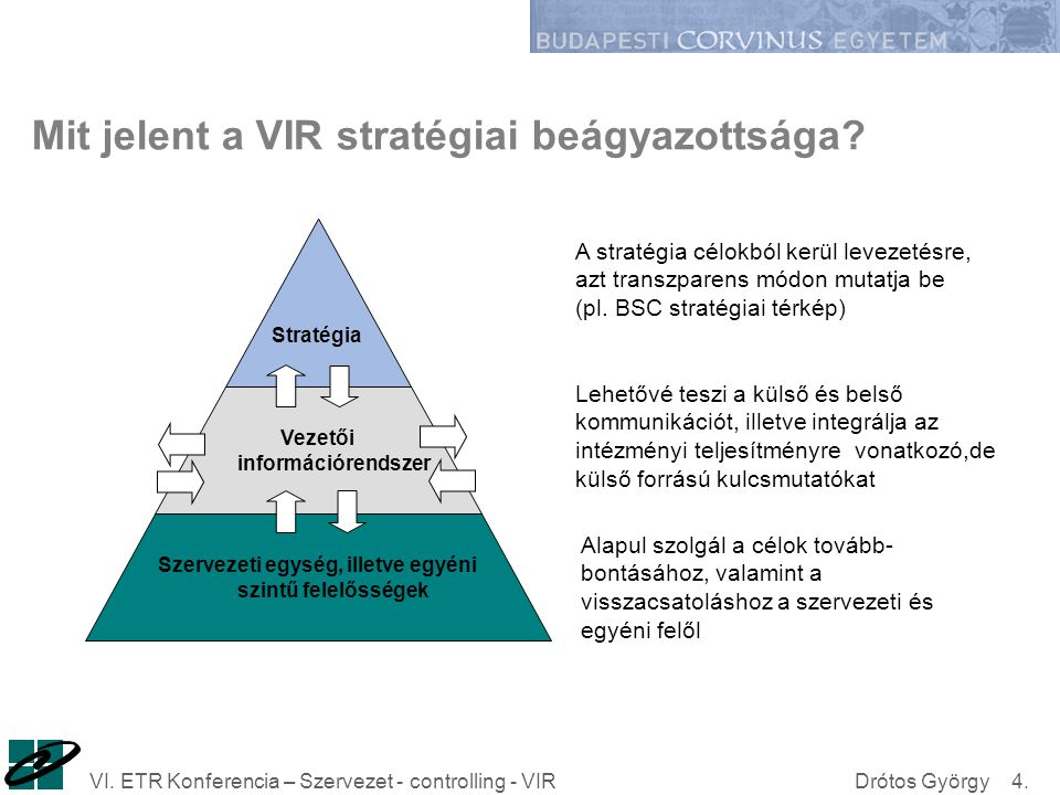 Mit jelent a VIR stratégiai beágyazottsága