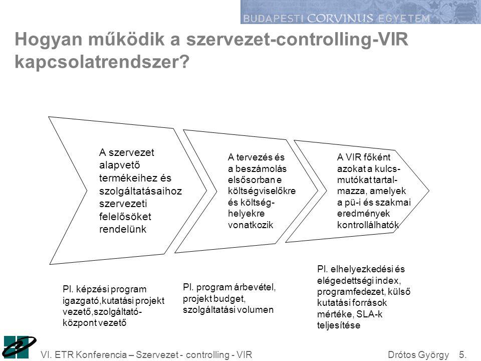 Hogyan működik a szervezet-controlling-VIR kapcsolatrendszer