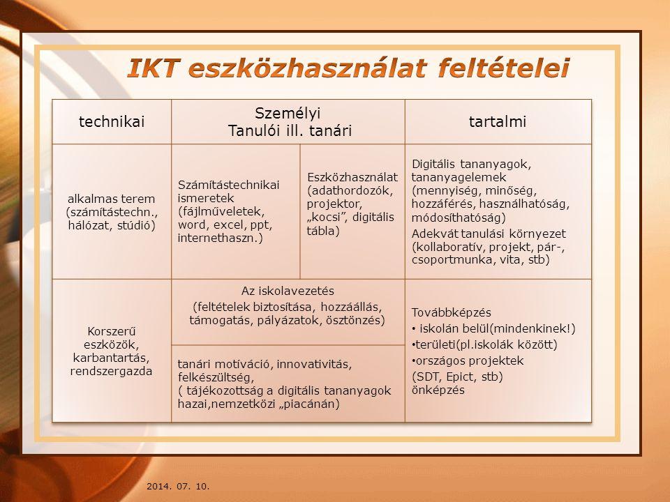 IKT eszközhasználat feltételei