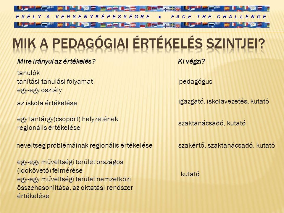 Mik a pedagógiai értékelés szintjei