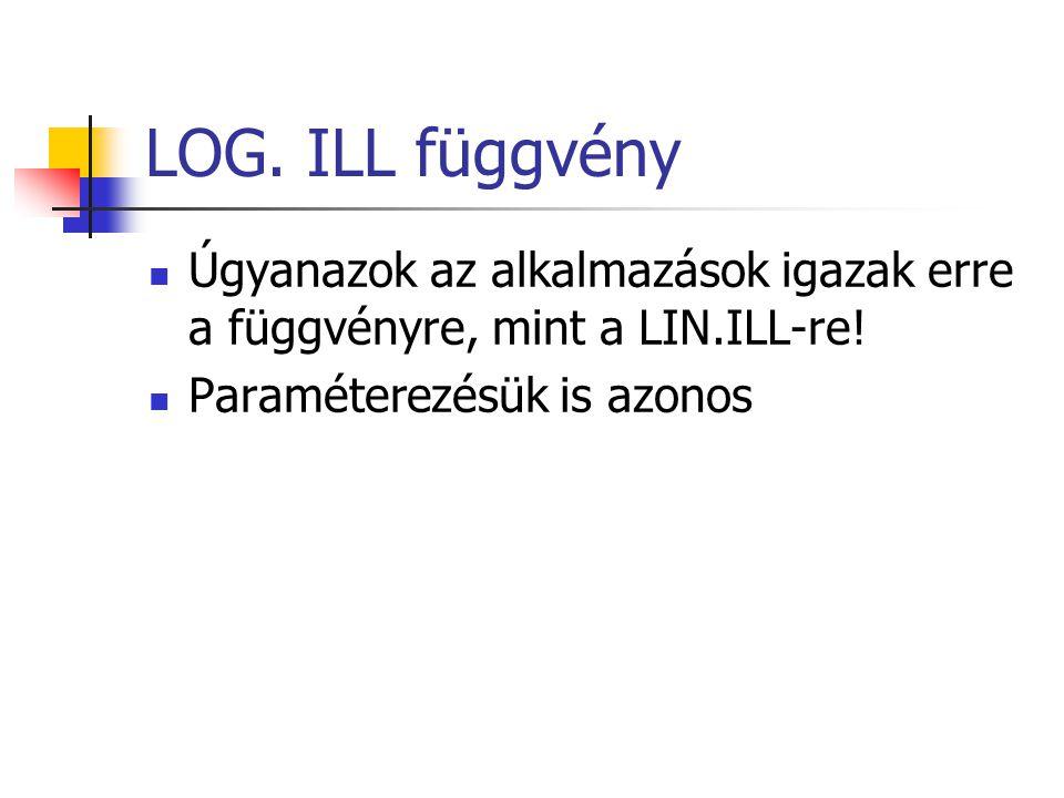 LOG. ILL függvény Úgyanazok az alkalmazások igazak erre a függvényre, mint a LIN.ILL-re.