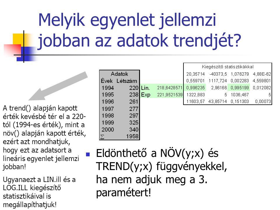 Melyik egyenlet jellemzi jobban az adatok trendjét
