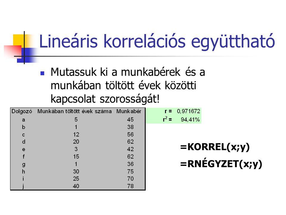 Lineáris korrelációs együttható