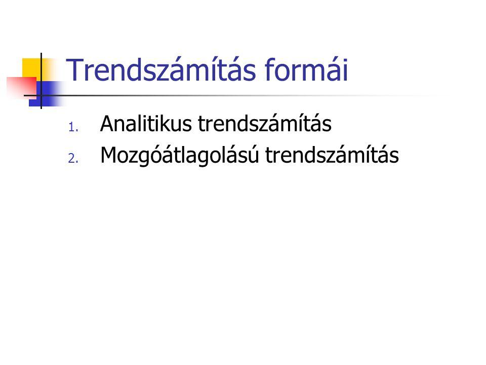Trendszámítás formái Analitikus trendszámítás