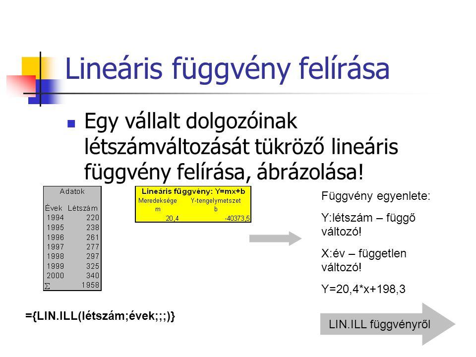 Lineáris függvény felírása