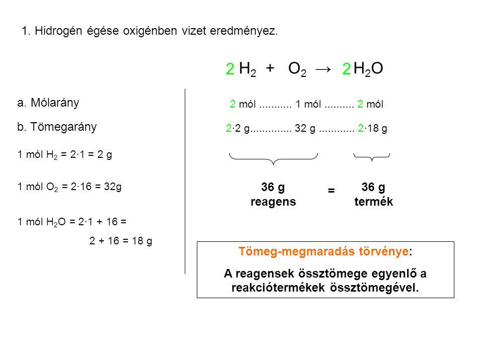 H2 + O2 → H2O 2 2 1. Hidrogén égése oxigénben vizet eredményez.