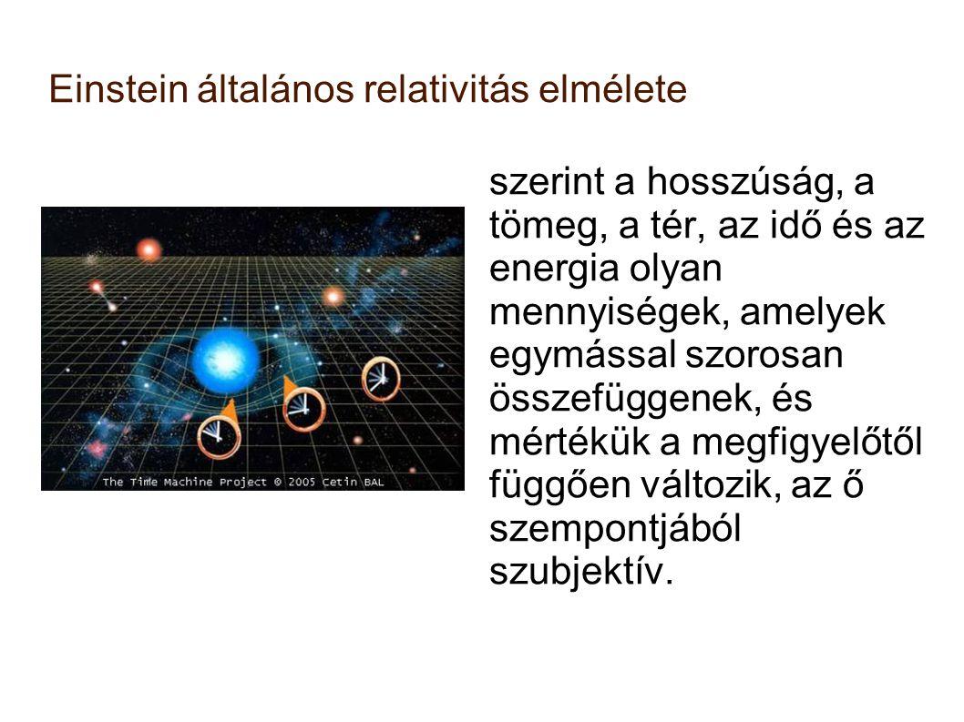 Einstein általános relativitás elmélete