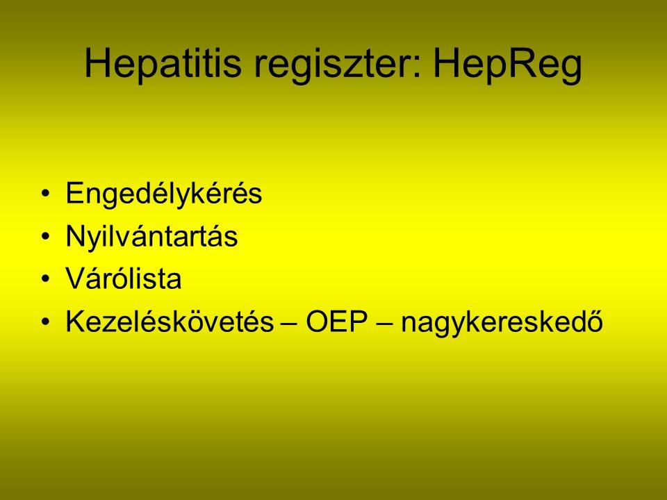 Hepatitis regiszter: HepReg