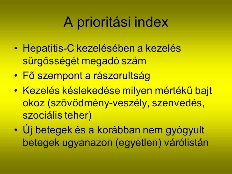 A prioritási index Hepatitis-C kezelésében a kezelés sürgősségét megadó szám. Fő szempont a rászorultság.