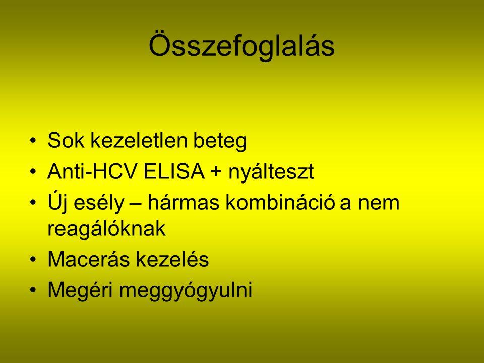 Összefoglalás Sok kezeletlen beteg Anti-HCV ELISA + nyálteszt