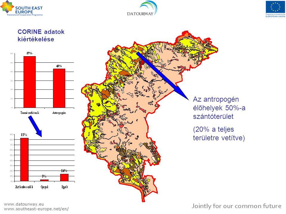 Az antropogén élőhelyek 50%-a szántóterület