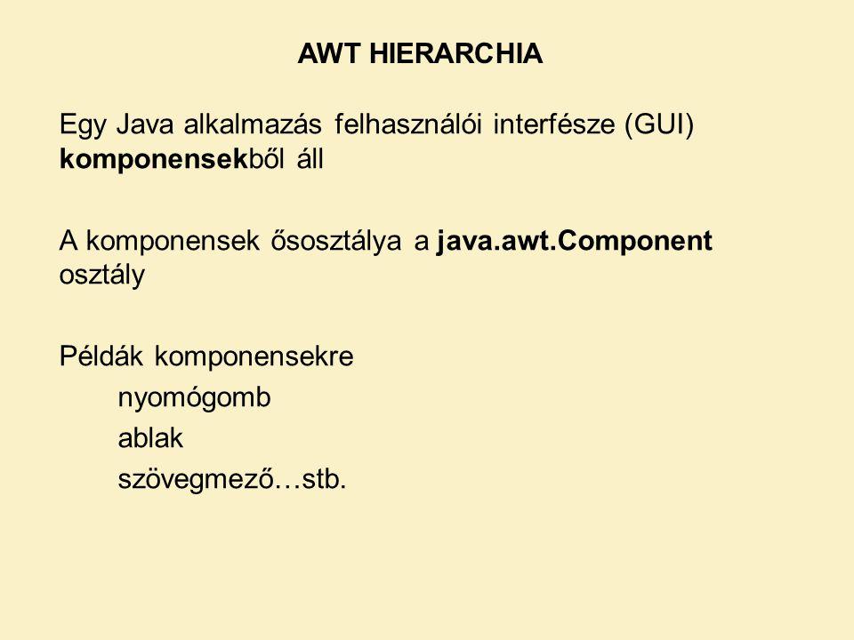 AWT HIERARCHIA Egy Java alkalmazás felhasználói interfésze (GUI) komponensekből áll. A komponensek ősosztálya a java.awt.Component osztály.