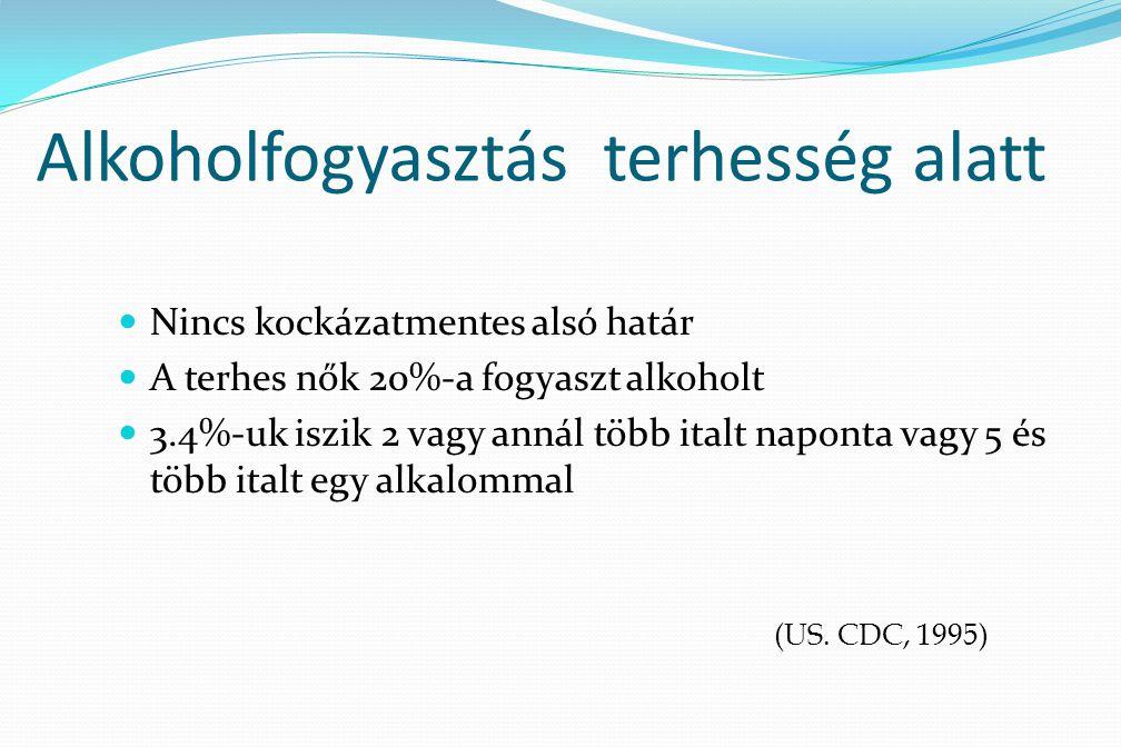 Alkoholfogyasztás terhesség alatt