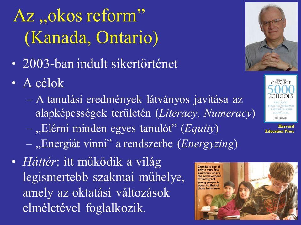 "Az ""okos reform (Kanada, Ontario)"