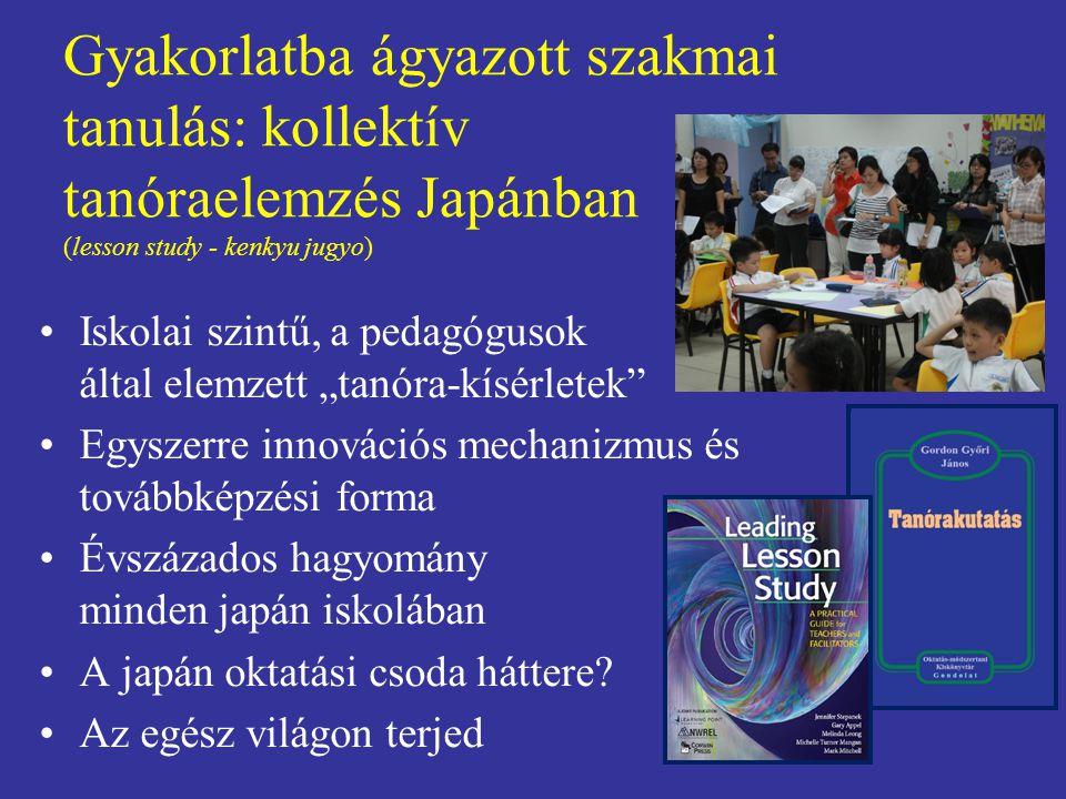 Gyakorlatba ágyazott szakmai tanulás: kollektív tanóraelemzés Japánban (lesson study - kenkyu jugyo)