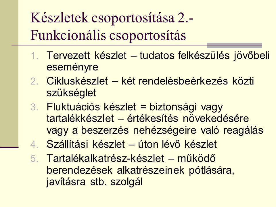 Készletek csoportosítása 2.- Funkcionális csoportosítás