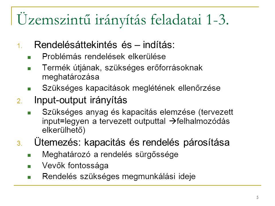 Üzemszintű irányítás feladatai 1-3.