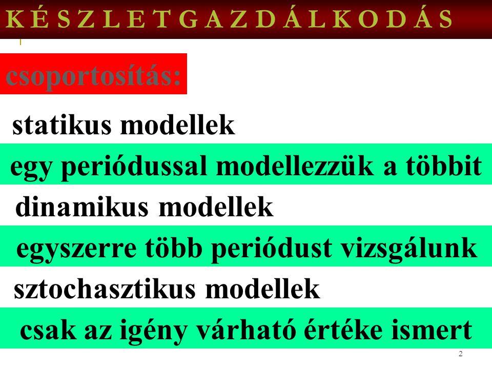 egy periódussal modellezzük a többit dinamikus modellek