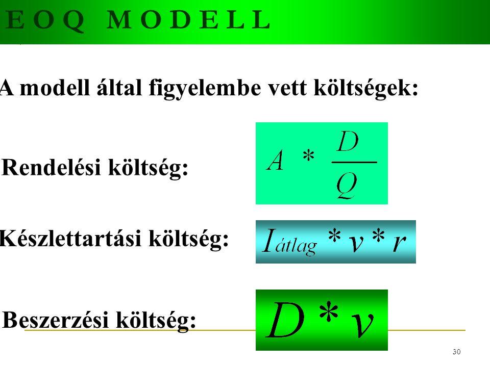 A modell által figyelembe vett költségek: Készlettartási költség: