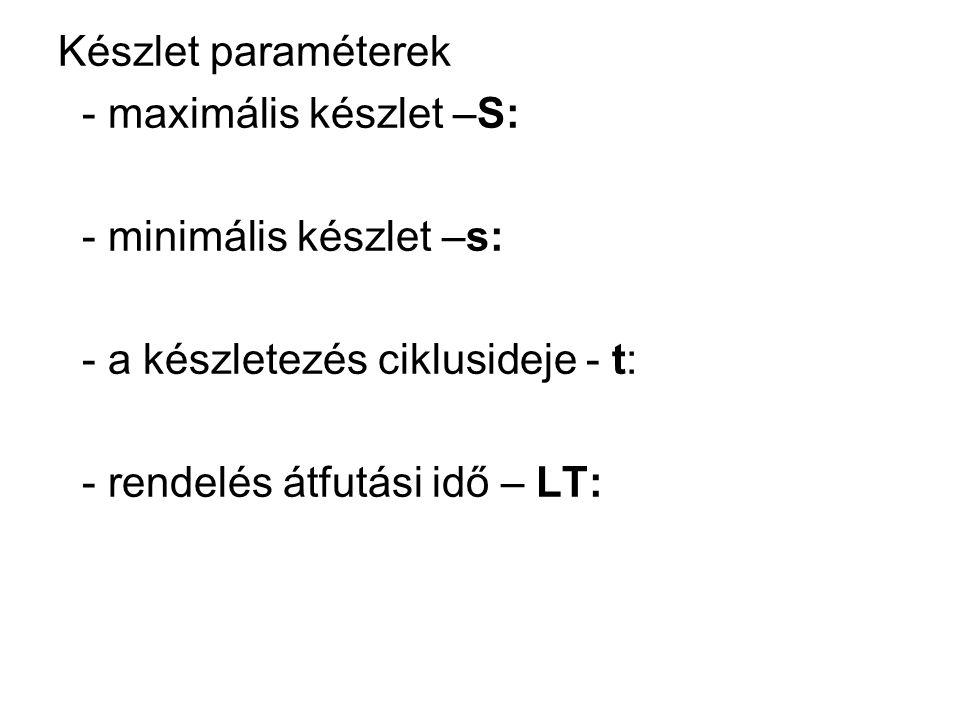 Készlet paraméterek - maximális készlet –S: - minimális készlet –s: - a készletezés ciklusideje - t: