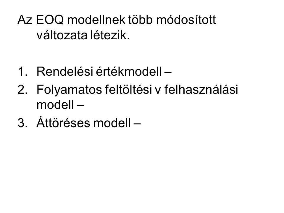 Az EOQ modellnek több módosított változata létezik.