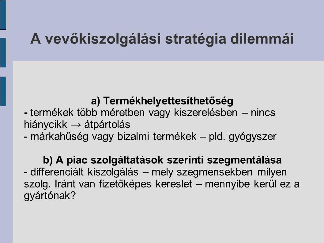 A vevőkiszolgálási stratégia dilemmái