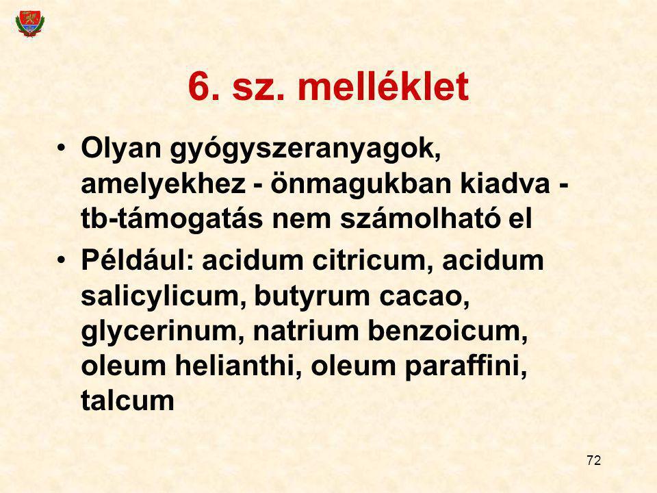 6. sz. melléklet Olyan gyógyszeranyagok, amelyekhez - önmagukban kiadva - tb-támogatás nem számolható el.