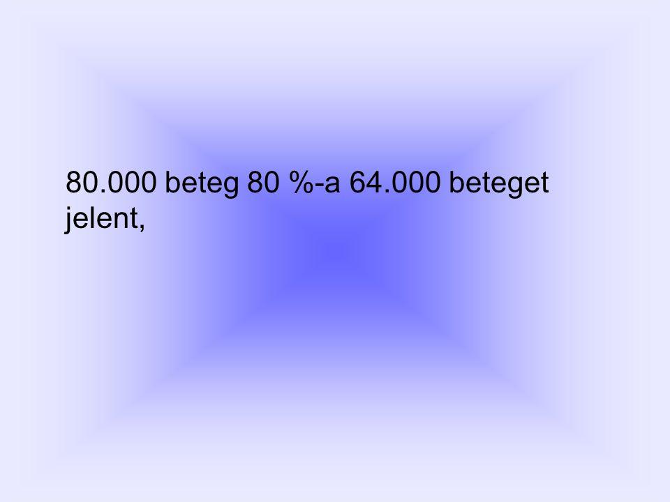 80.000 beteg 80 %-a 64.000 beteget jelent,