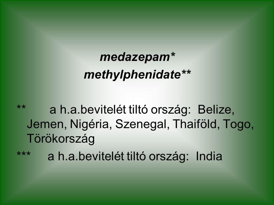 medazepam* methylphenidate** ** a h.a.bevitelét tiltó ország: Belize, Jemen, Nigéria, Szenegal, Thaiföld, Togo, Törökország.