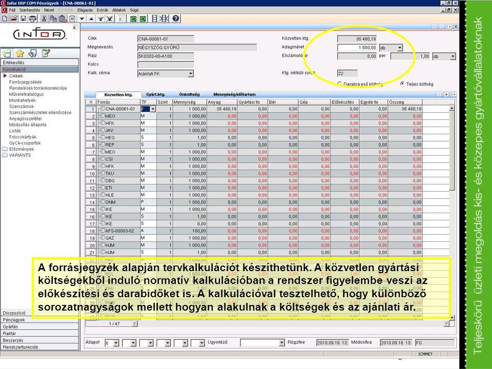A forrásjegyzék alapján tervkalkulációt készíthetünk