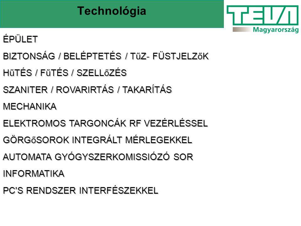 Technológia ÉPÜLET BIZTONSÁG / BELÉPTETÉS / TűZ- FÜSTJELZőK