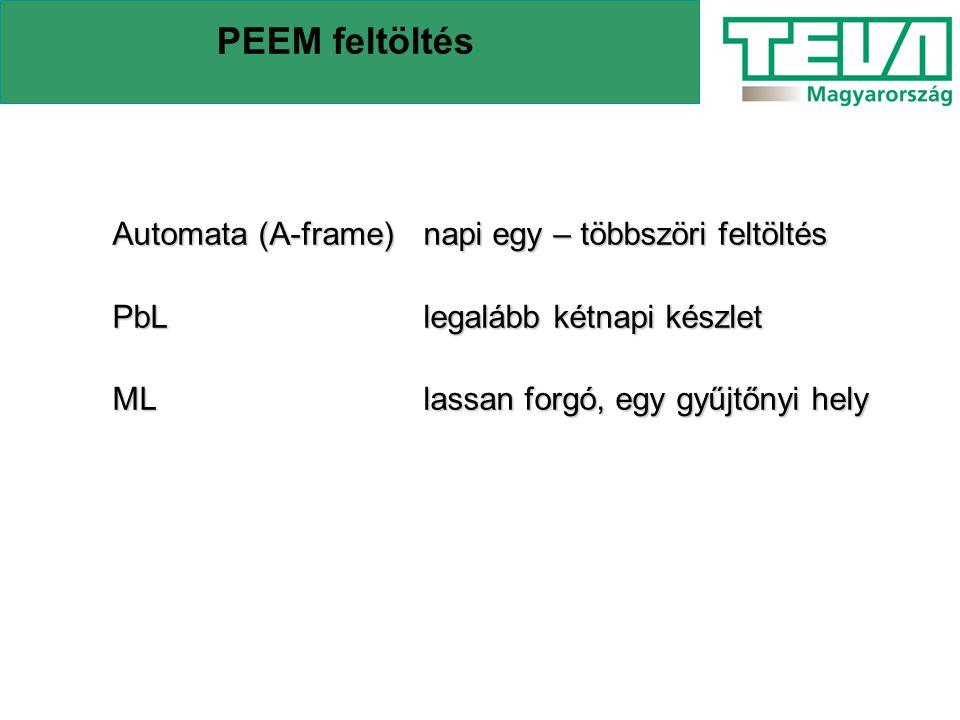 PEEM feltöltés Automata (A-frame) napi egy – többszöri feltöltés