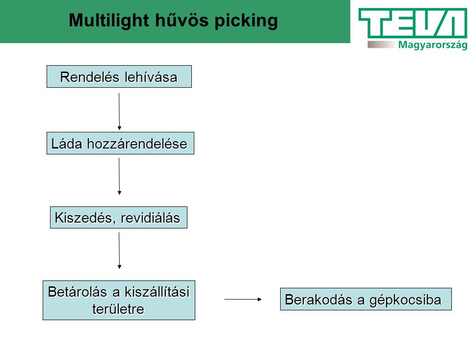 Multilight hűvös picking