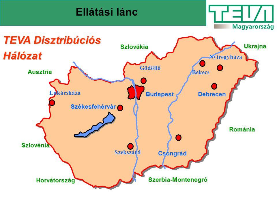 Ellátási lánc TEVA Disztribúciós Hálózat Szerbia-Montenegró Románia