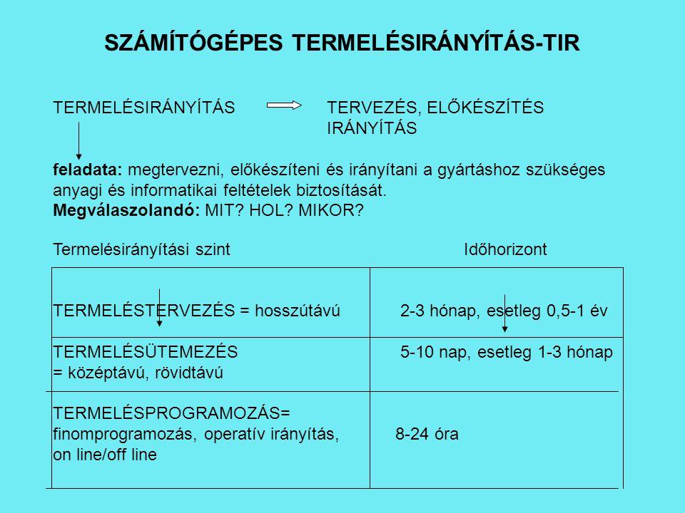 SZÁMÍTÓGÉPES TERMELÉSIRÁNYÍTÁS-TIR