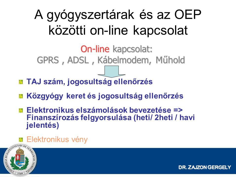 A gyógyszertárak és az OEP közötti on-line kapcsolat