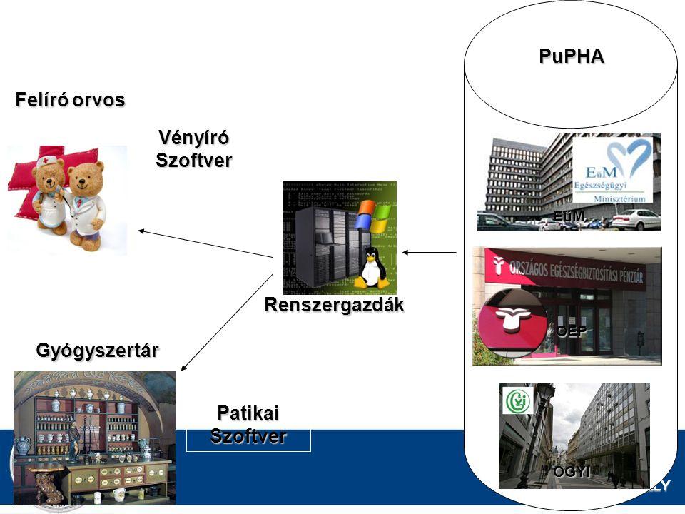 PuPHA Felíró orvos Vényíró Szoftver Renszergazdák Gyógyszertár