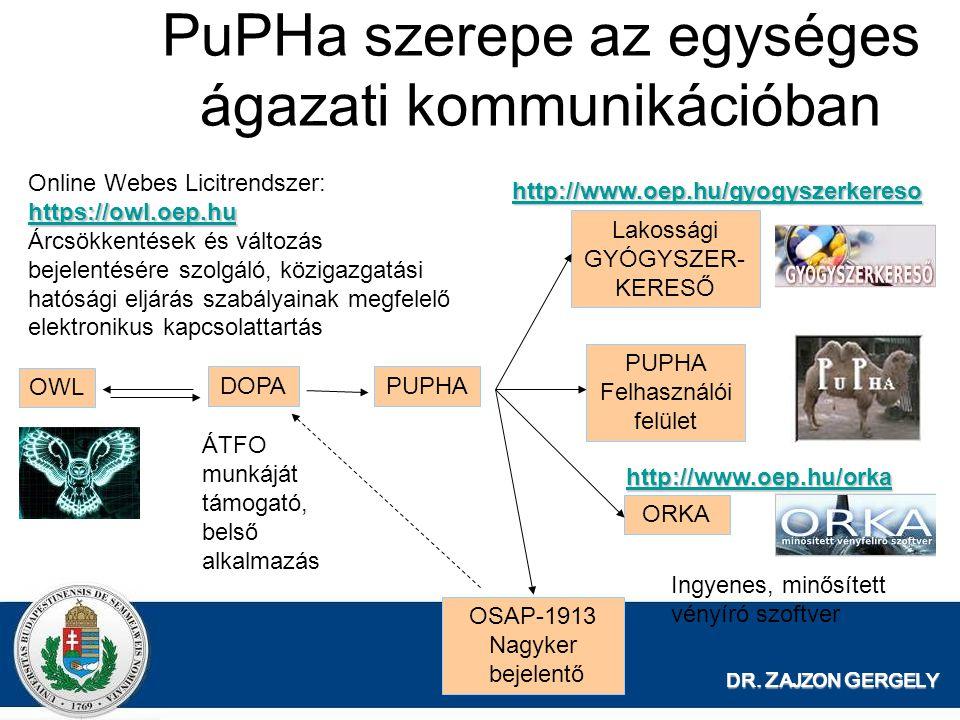 PuPHa szerepe az egységes ágazati kommunikációban