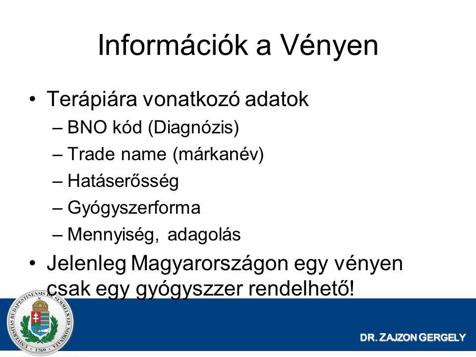 Információk a Vényen Terápiára vonatkozó adatok