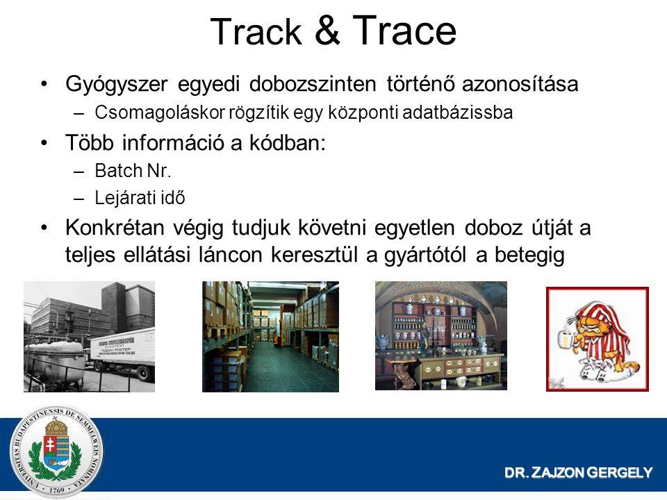 Track & Trace Gyógyszer egyedi dobozszinten történő azonosítása