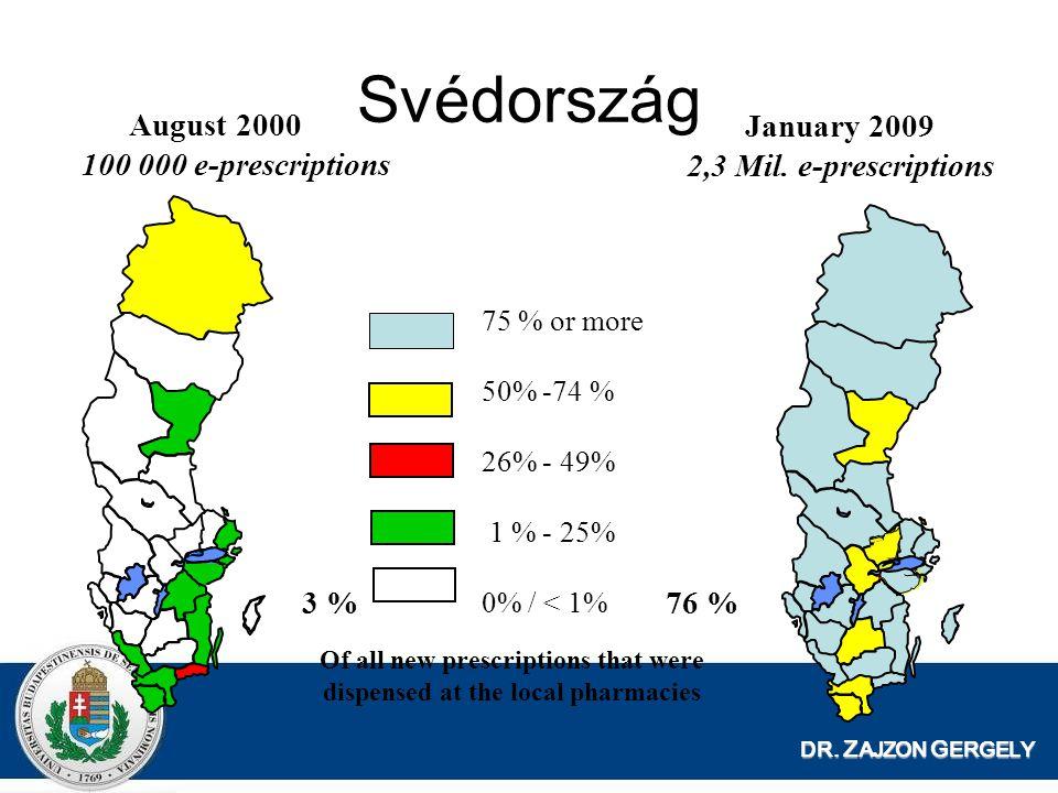 Svédország August 2000 100 000 e-prescriptions
