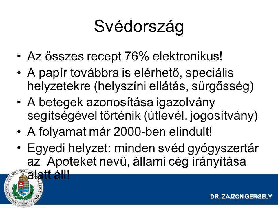Svédország Az összes recept 76% elektronikus!